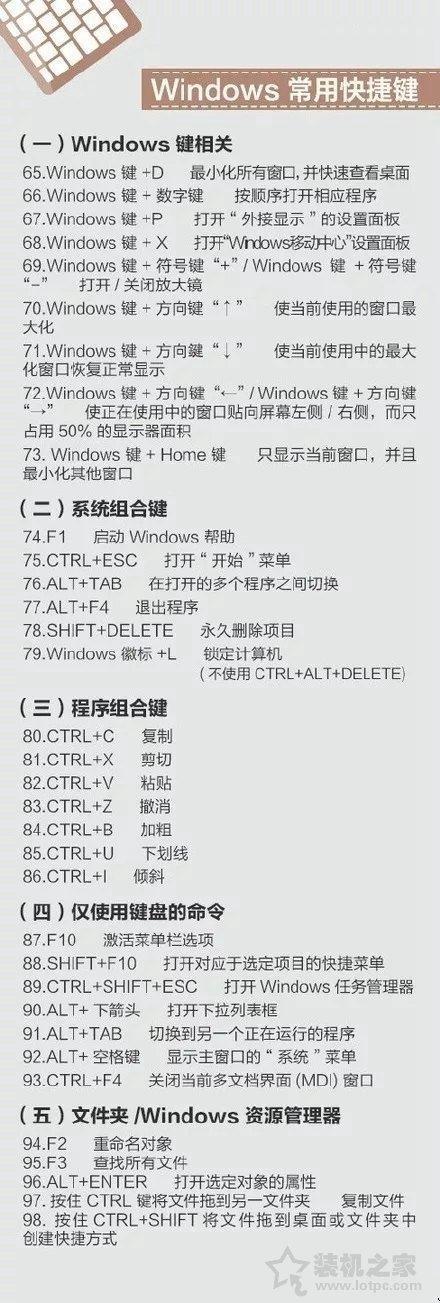 苹果MAC、Windows快捷键大全 包含Word、Excel、PPT以及PS快捷键 电脑基础 第2张